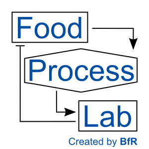 FoodProcess-Lab Logo